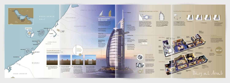 BurjAlArab Infografik 3D