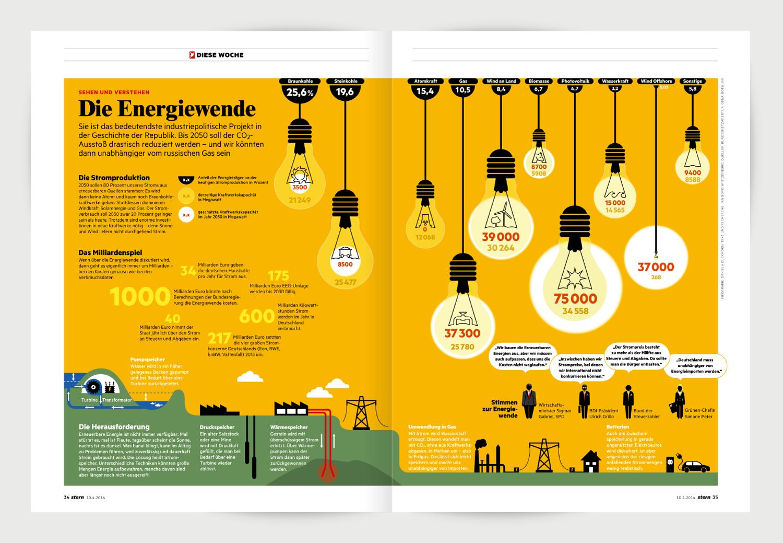 energie Infografik 2D